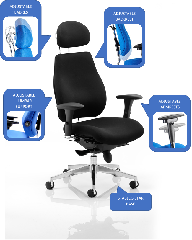 diagram of an ergonomic chair